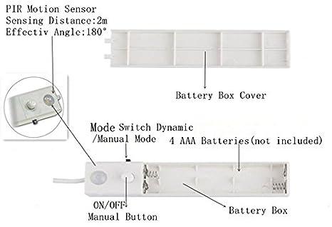 Tira de Luz LED de Goldbeing con detector de movimiento, funciona con batería, luz color blanco cálido, para armarios empotrados, pasillos, escaleras (4 ...