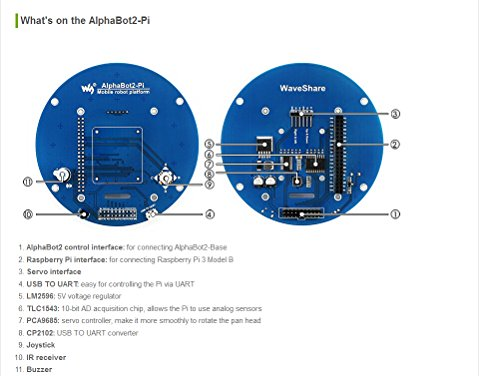 Video Monitoring Obstacle avoiding Bluetooth//Infrared//WiFi Remote Control Waveshare AlphaBot2 Pi Robot Building kit for Raspberry Pi 3 Model B