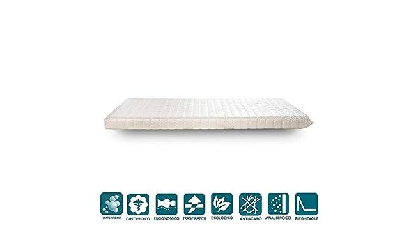 Colchones de espuma higiénicas y analérgica para sofás cama | SUN - 140x190 cm: Amazon.es: Hogar