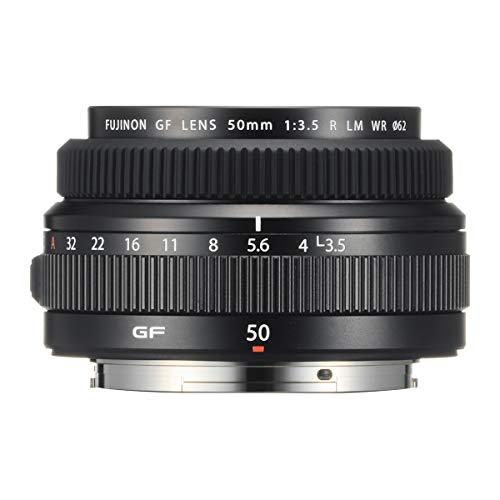 Most Popular of Lenses