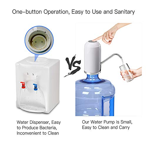 Bottle Water Pump, Electric Drinking Water Pump 5 Gallon USB Charging Portable Water Dispenser Water Bottle Switch for Home Kitchen Office by Myvision (Image #2)