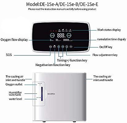 Generador de oxígeno 1-6L / min. Purificador de Aire de generador ...