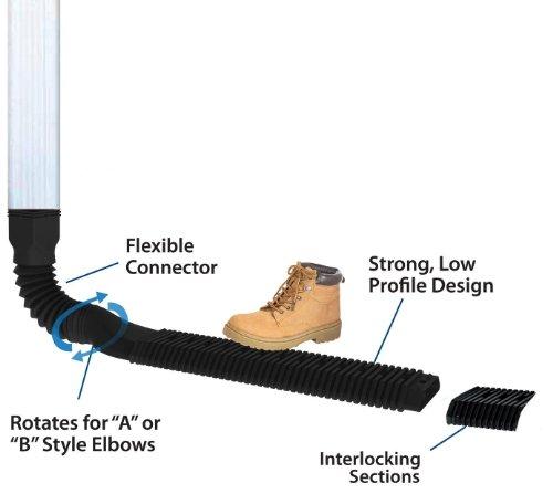 Down Spout Extension - Downspout Adapter Kit LOW PROFILE Extension Drain 2.35