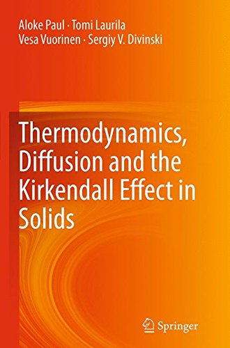 - Thermodynamics, Diffusion and the Kirkendall Effect in Solids