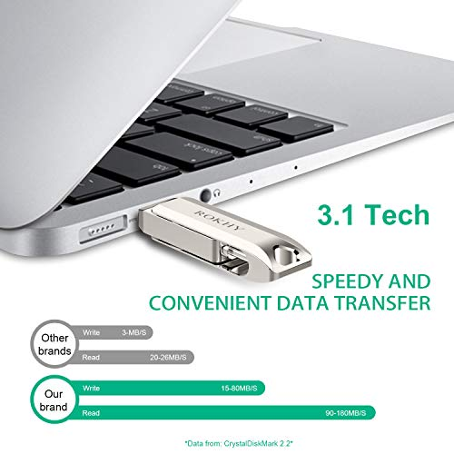 Flash Drive USB Type C Both 3.1 Tech - 2 in 1 Dual Drive Memory Stick High Speed OTG for Android Smartphone Computer, MacBook, Chromebook Pixel - 128GB by ROKHY (Image #1)
