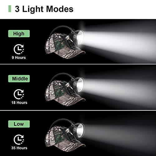 Kohree XPG 8W Cree LED Mining Lamp Hunting Headlight Headlamp 6600mah LED 3-Mode Waterproof IP65 with 4 Filters(Yellow, Green, Red, Blue)