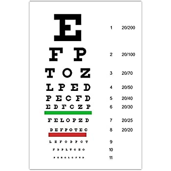 Amazon Eye Chart Print Size 11x14 Unframed Prints Matte