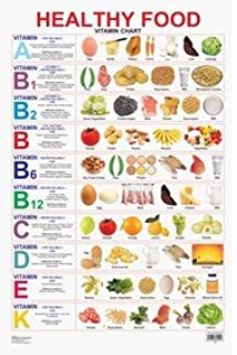 food chart in tamil: Buy educational charts tamil alphabet book online at low prices