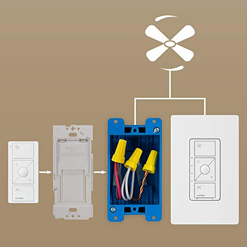 Lutron Pico Remote for Caseta Wireless Smart Fan Speed Control, PJ2-3BRL-WH-F01R, White by Lutron (Image #2)