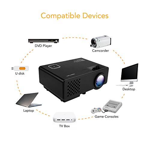 APEMAN Video Projector LED Mini Portable Projector 1000 Lumens Home Theater Cinema Experience Perfect for Family Gathering Video Games Movie Night Support 1080P with HDMI/USB/VGA/AV/ATV Input
