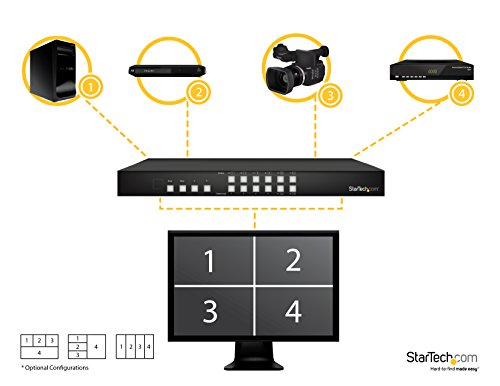 StarTech.com VS421HDPIP 4-Port HDMI Switch with Picture and Picture Multiviewer - 4x1 HDMI Video Switch with PAP Video Combining - 1920x1200 /1080p by StarTech (Image #6)'