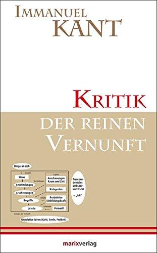 Kritik der reinen Vernunft: 2. Auflage (Kleine Philosophische Reihe)