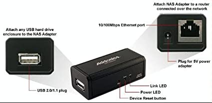 Amazon in: Buy NAS Adapter Online at Low Prices in India