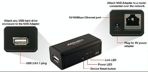 Amazon.in: Buy NAS Adapter Online at Low Prices in India | Addonics