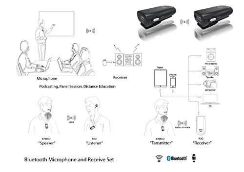 nolan micrx bluetooth wireless microphone and receiver