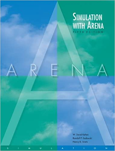 Mn in arena simulation