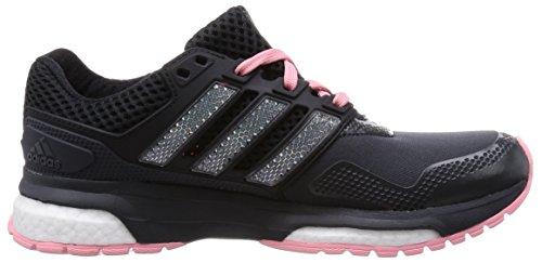adidas Response Boost 2 Techfit W - Zapatillas de running para mujer Gris / Negro / Rosa / Plata