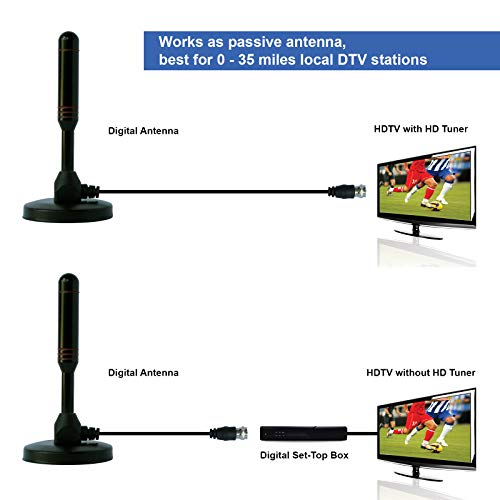 Digital HDTV Antenna - Includes Magnetic Base & Coaxial Cable - 50 Mile Range - Indoor or Outdoor
