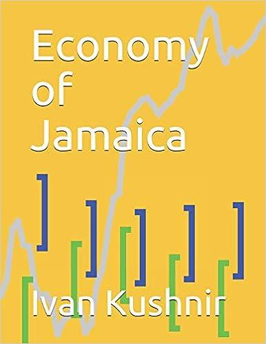 Economy of Jamaica