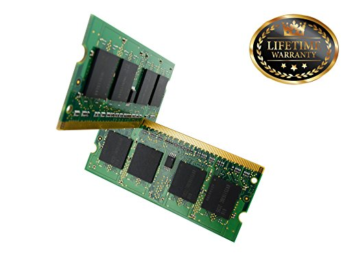 CenterNEX® 512MB Memory KIT (2 x 256MB) For Fujitsu-Siemens Celsius Mobile H (Pentium 4 - H2). SO-DIMM DDR NON-ECC PC2100 266MHz RAM Memory.