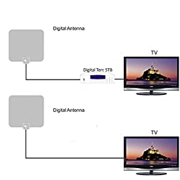 1byone 25 Miles Super Thin HDTV Antenna with 16.5 Feet High Performance Coaxial Cable - Silver/Black