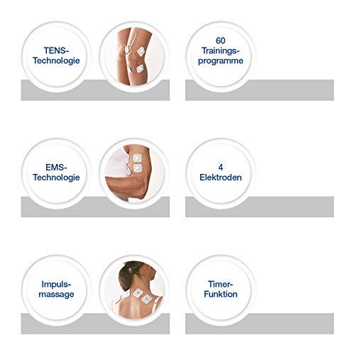Sanitas SEM 43 digitales EMS/TENS-Gerät für Schmerzlinderung und ...