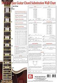 (Mel Bay Jazz Guitar Chord Substitution Wall Chart)