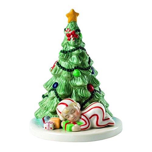 (Royal Doulton Nostalgic Christmas Figurines Only One More Sleep 4.7