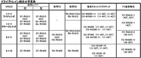 Shimano Unisex Smrt70ss Bremsscheibe Standard Centre Lock 140 Mm Sport Freizeit