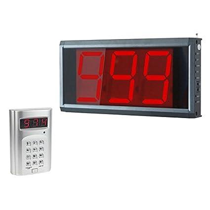 Persona Sistema de llamada. Observatorio indicador de número ...