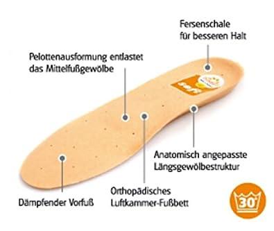 Schuheinlage SUNBED REFLEX orthopädisches Luftkammer-Fußbett 44 45 Einlegesohlen