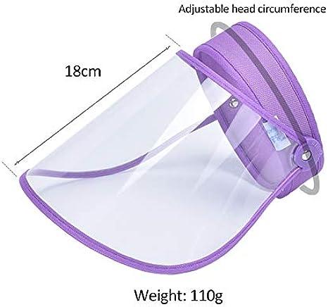 YTFU - Sombrero Protector de Rostro Transparente antisaliva, Reutilizable antisaliva, Visera de Playa antivaho Tapa Superior vacía Negro
