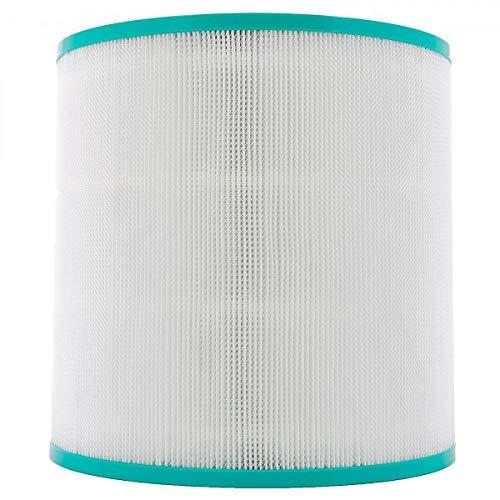 Dyson 96810304-96708917 - Filtro para purificador de Aire - Amazon