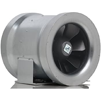 Fantech fkd 12xl inline 12 inch centrifugal - Recommended cfm for bathroom fan ...