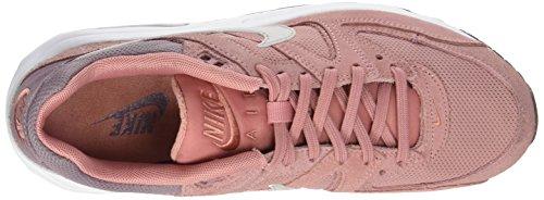 Nike Women's Nike Air Max Command Shoe - Zapatillas Mujer Varios colores (Rosa)