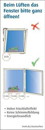 4x Hinweis-Schild Richtig Lüften - Statisch geladene Folie zum Anbringen an Fensterrahmen - richtiges und energieeffizientes Lüften für Neubau, Ferienhaus und Mietwohnung