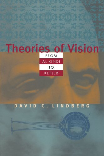 Theories of Vision from Al-Kindi to Kepler