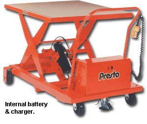 Presto Lifts Presto Portable Electric Scissor Lift Wbp24 Series -- 24
