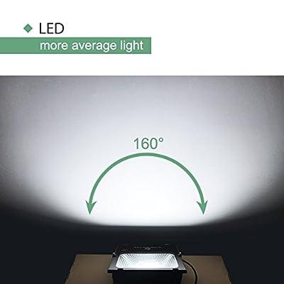 GLORIOUS-LITE LED Flood Light, 100W(500W Halogen Equiv) Outdoor Led Floodlight, IP66 Waterproof Outdoor Work Lights, 6500K Daylight White, 8000lm, 110V