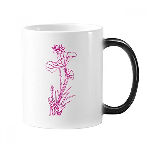Lotus Leaf Lotus Flower Reed Flower Plant Changing Color Mug Morphing Heat Sensitive Cup With Handles 350ml Gift