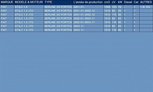 pour STILO 1.6 1.9 JTD BERLINE 3//5 PORTES 103//80//115hp 2001-2003 ETS-EXHAUST 417 Silencieux arriere