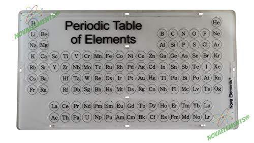 Tableau Periodique Des Element Lot De Chimique Collectionner Gli Elements Solo Planche Amazon Fr Commerce Industrie Science