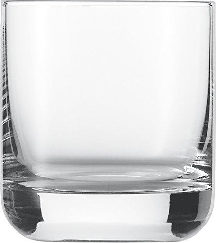 Schott Zwiesel Sherry Glass (Schott Zwiesel Tritan Crystal 0ML)
