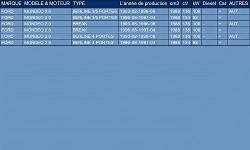 ETS-EXHAUST 528 Silencioso Intermedio pour MONDEO 2.0 HATCHBACK FAMILIAR SED/ÁN 136//134hp 1993-1997