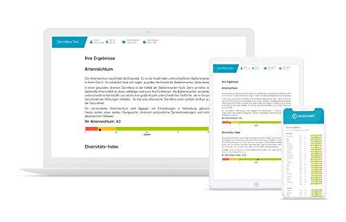 Darmflora-Test-von-CERASCREEN-DNA-Analyse-der-Darmbakterien-I-Ihr-persoenliches-Darmflora-Profil-per-Selbsttest-online-erstellen-lassen-Gesundheitscheck-Darm-und-Darmflora