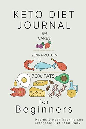 Keto Diet Journal for Beginners: Macros & Meal