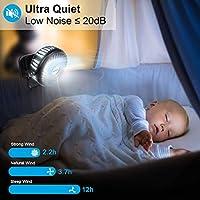 OUTOPE Ventilador USB, Portatil Mini Ventilador Silencioso ...