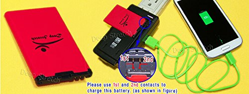( 2Pack ) New High Power 1800mAh Replacement standard battery+Universal USB/AC Charger+Micro USB Cable for MetroPCS Nokia Lumia 521 Phone