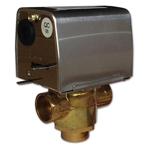 erie zone valve 1 - 3