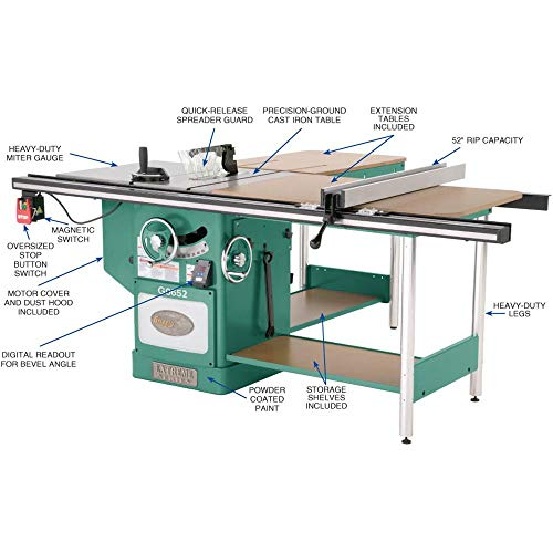 Grizzly G0652 3-Phase Heavy-Duty Cabinet Table Saw with riving knife, 10-Inch